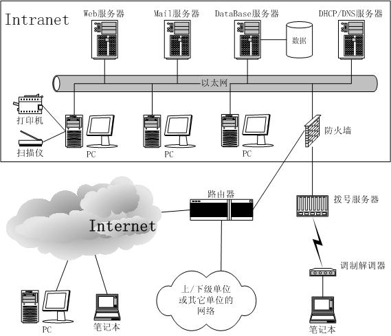 oa办公系统 - [产品中心]
